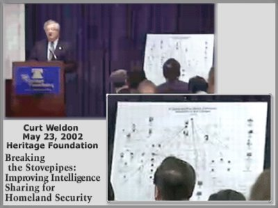 Screenshot from Weldon Heritage Foundation Speech, May 23, 2003
