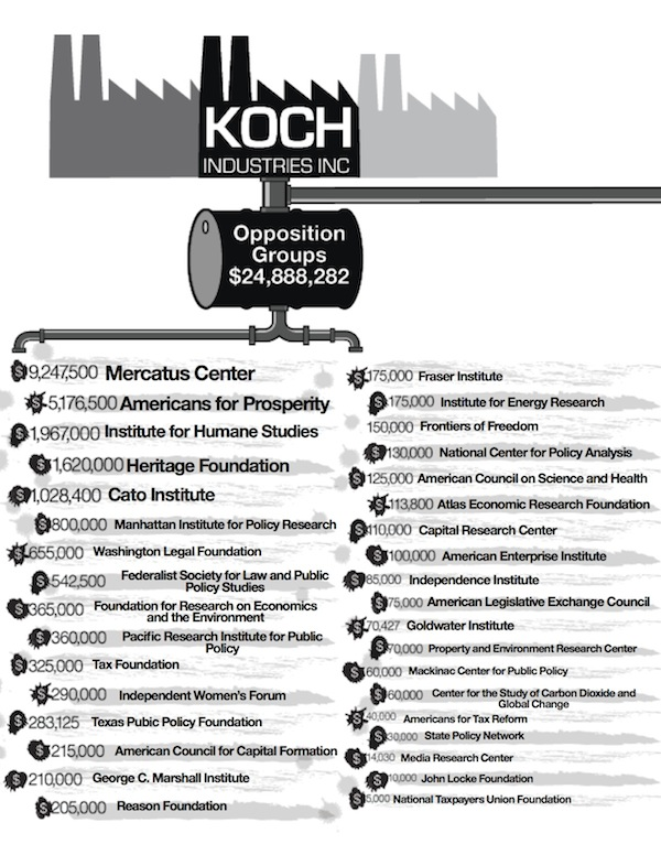 Koch industries sourcewatch for Koch industries