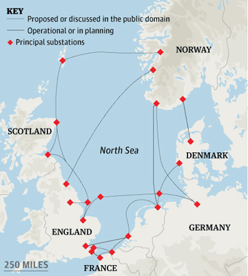 Proposed North Sea Wind Grid-a model for the Great Lakes