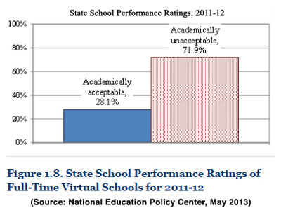 State School performance NEPC.jpg
