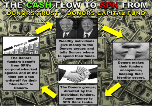 Cash Flow to SPN from DT and DCF.png