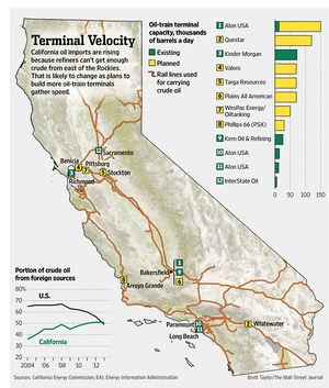 California and fracking - SourceWatch
