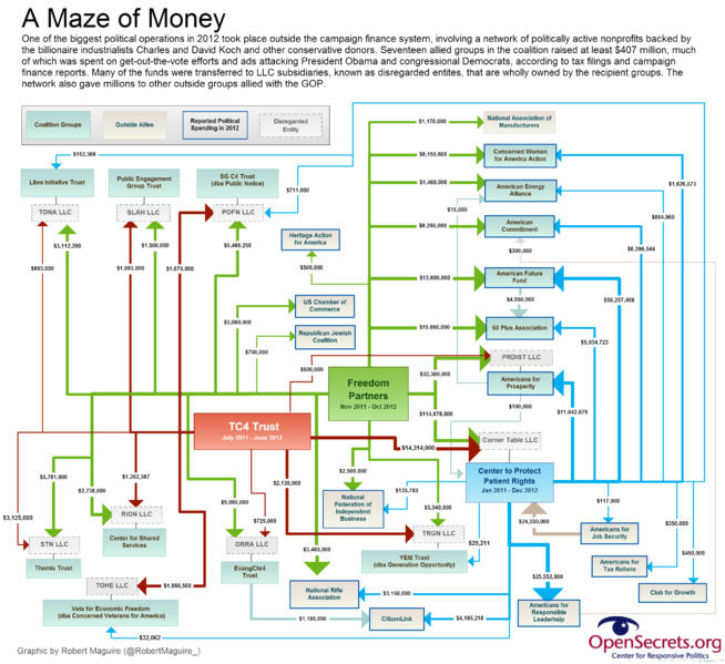 File:A Maze of Money.png