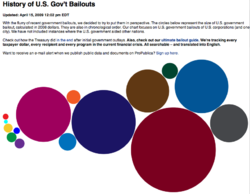 ProPublica History of Government Bailouts.png