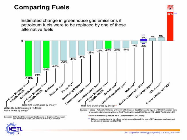 Cost Of Producing Natural Gas Per Cubic Foot